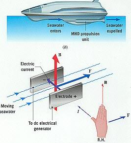 Yamato technical illustration