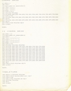 Commodore 64 BASIC music staff and tableture notation by Kevin J. Crosby