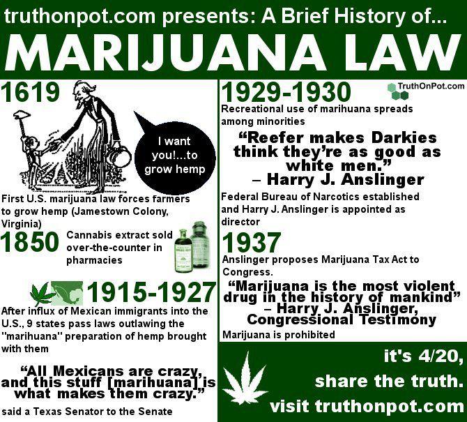 http://www.skewsme.com/img/marijuana_law.jpg
